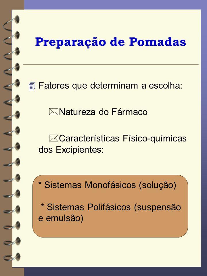 Preparação de Pomadas 4 Fatores que determinam a escolha: Natureza do Fármaco Características Físico-químicas dos Excipientes: * Sistemas Monofásicos