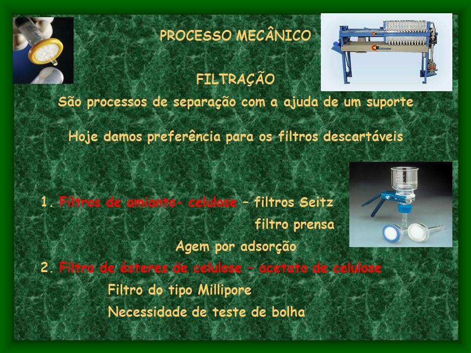 PROCESSO MECÂNICO FILTRAÇÃO São processos de separação com a ajuda de um suporte Hoje damos preferência para os filtros descartáveis 1.