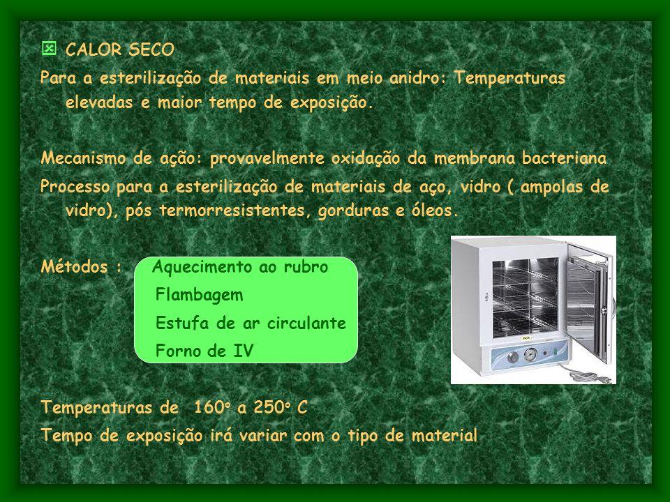 CALOR SECO Para a esterilização de materiais em meio anidro: Temperaturas elevadas e maior tempo de exposição.