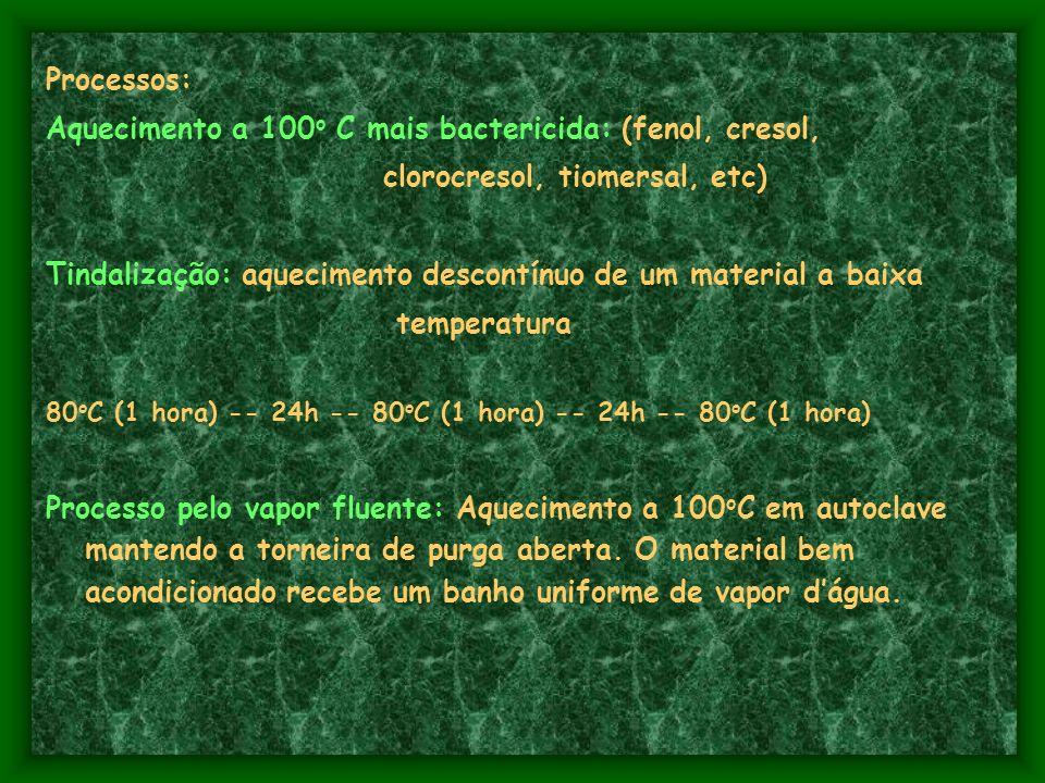 Processos: Aquecimento a 100 o C mais bactericida: (fenol, cresol, clorocresol, tiomersal, etc) Tindalização: aquecimento descontínuo de um material a baixa temperatura 80 o C (1 hora) -- 24h -- 80 o C (1 hora) -- 24h -- 80 o C (1 hora) Processo pelo vapor fluente: Aquecimento a 100 o C em autoclave mantendo a torneira de purga aberta.