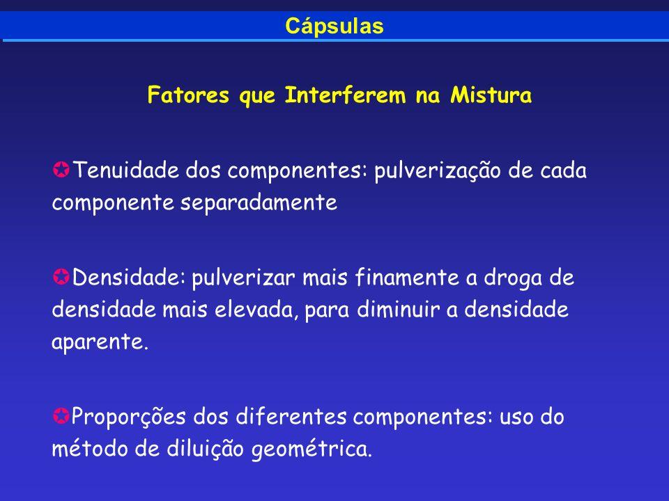 Cápsulas Fatores que Interferem na Mistura Tenuidade dos componentes: pulverização de cada componente separadamente Densidade: pulverizar mais finamen