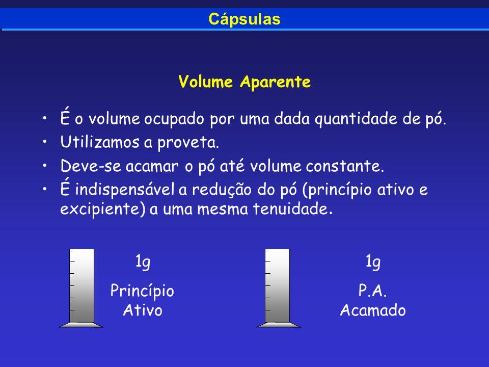 Volume Aparente É o volume ocupado por uma dada quantidade de pó. Utilizamos a proveta. Deve-se acamar o pó até volume constante. É indispensável a re