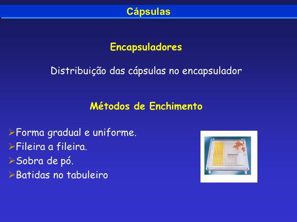Cápsulas Encapsuladores Distribuição das cápsulas no encapsulador Métodos de Enchimento Forma gradual e uniforme. Fileira a fileira. Sobra de pó. Bati