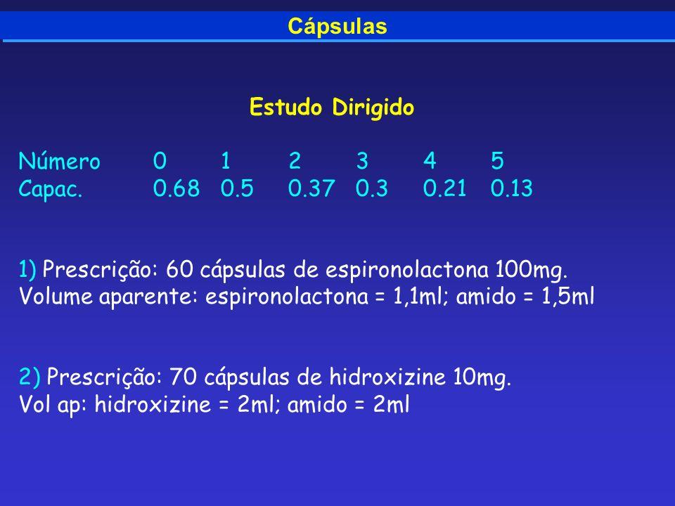 Cápsulas Estudo Dirigido Número012345 Capac. 0.680.50.370.30.210.13 1) Prescrição: 60 cápsulas de espironolactona 100mg. Volume aparente: espironolact