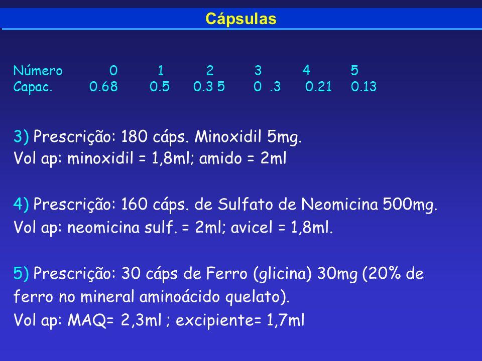 Cápsulas Número012345 Capac. 0.68 0.5 0.3 5 0.3 0.21 0.13 3) Prescrição: 180 cáps. Minoxidil 5mg. Vol ap: minoxidil = 1,8ml; amido = 2ml 4) Prescrição