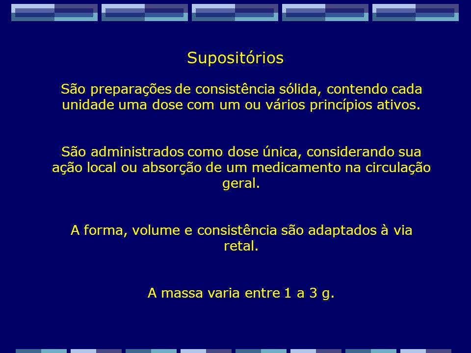 Supositórios CLASSIFICAÇÃO : De acordo com a mucosa que é colocada em contato denominamos de : SUPOSITÓRIO – Reto ÓVULO - Vagina VELAS - Uretra Zaida M F Freitas Farmacêutica – FF/UFRJ