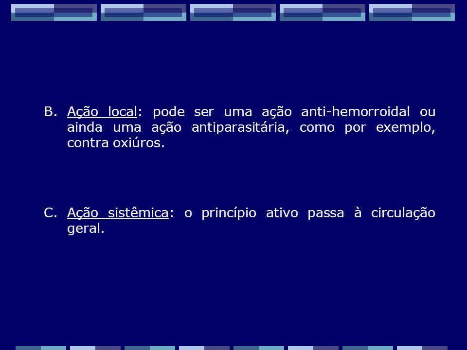 Zaida M F Freitas Farmacêutica – FF/UFRJ Veias hemorroidais superiores acesso à veia porta conduzindo os fármacos.