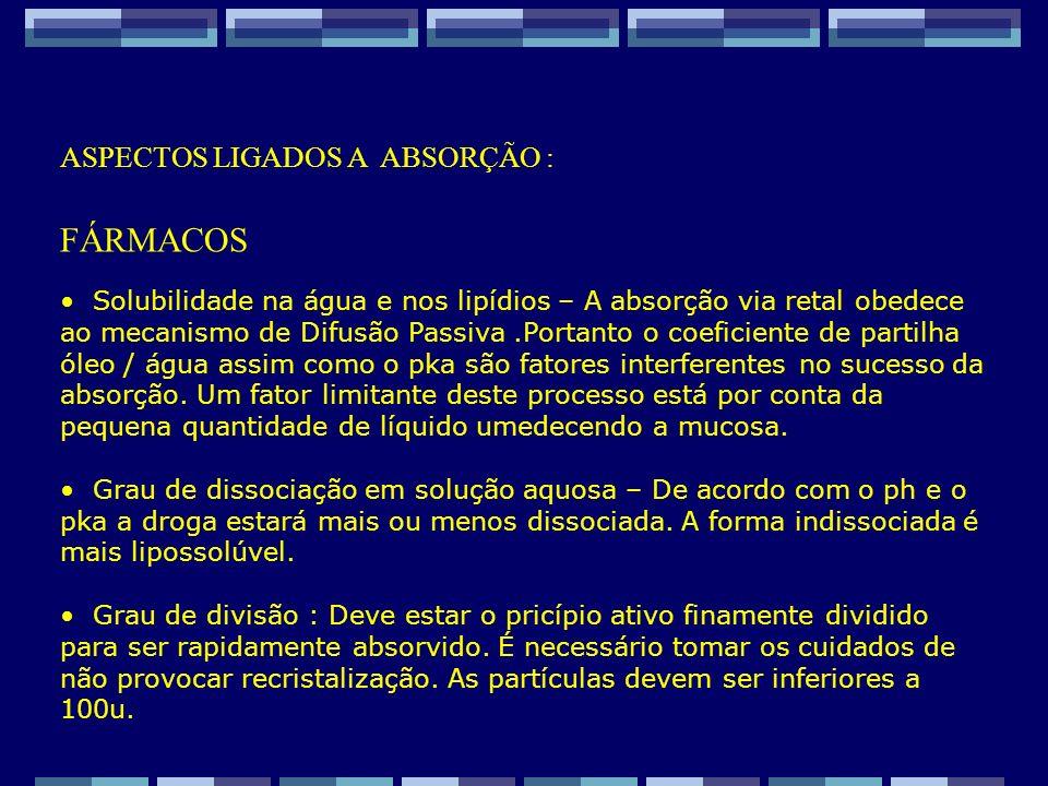OVULOS Zaida M F Freitas Farmacêutica – FF/UFRJ An á tomo-fisiologia da Vagina Conduto ( canal ) com um comprimento m é dio de 8 cm que vai do ú tero at é a vulva.
