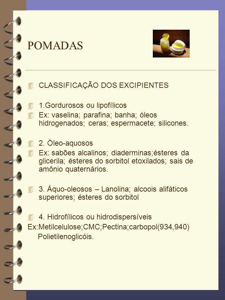 POMADAS 4 CLASSIFICAÇÃO DOS EXCIPIENTES 4 1.Gordurosos ou lipofílicos 4 Ex: vaselina; parafina; banha; óleos hidrogenados; ceras; espermacete; silicon