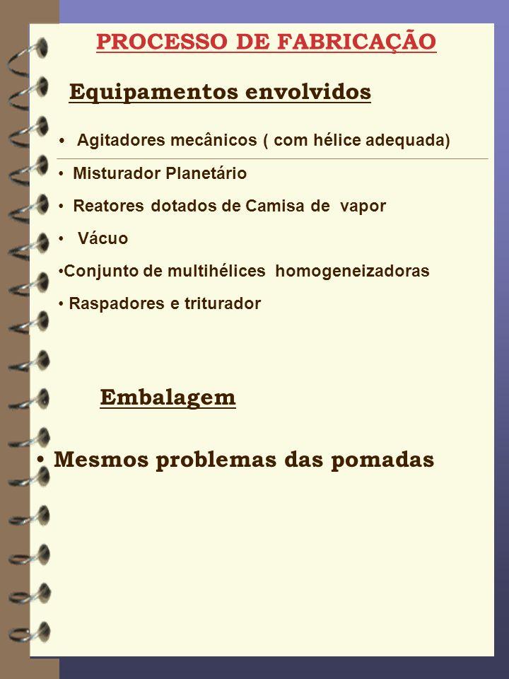 PROCESSO DE FABRICAÇÃO Equipamentos envolvidos Agitadores mecânicos ( com hélice adequada) Misturador Planetário Reatores dotados de Camisa de vapor V