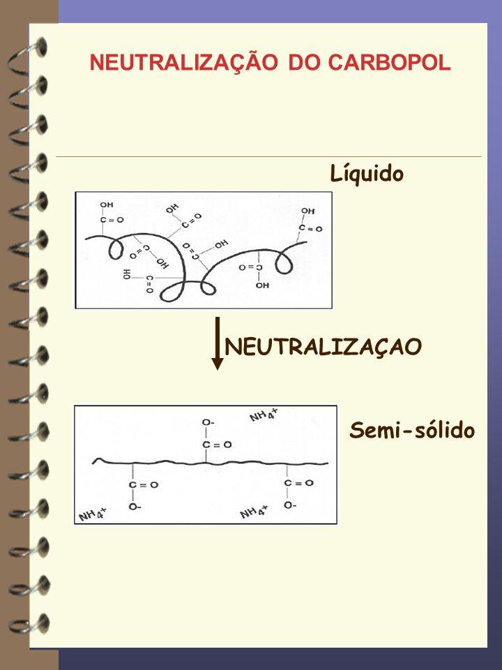 NEUTRALIZAÇÃO DO CARBOPOL NEUTRALIZAÇAO Líquido Semi-sólido
