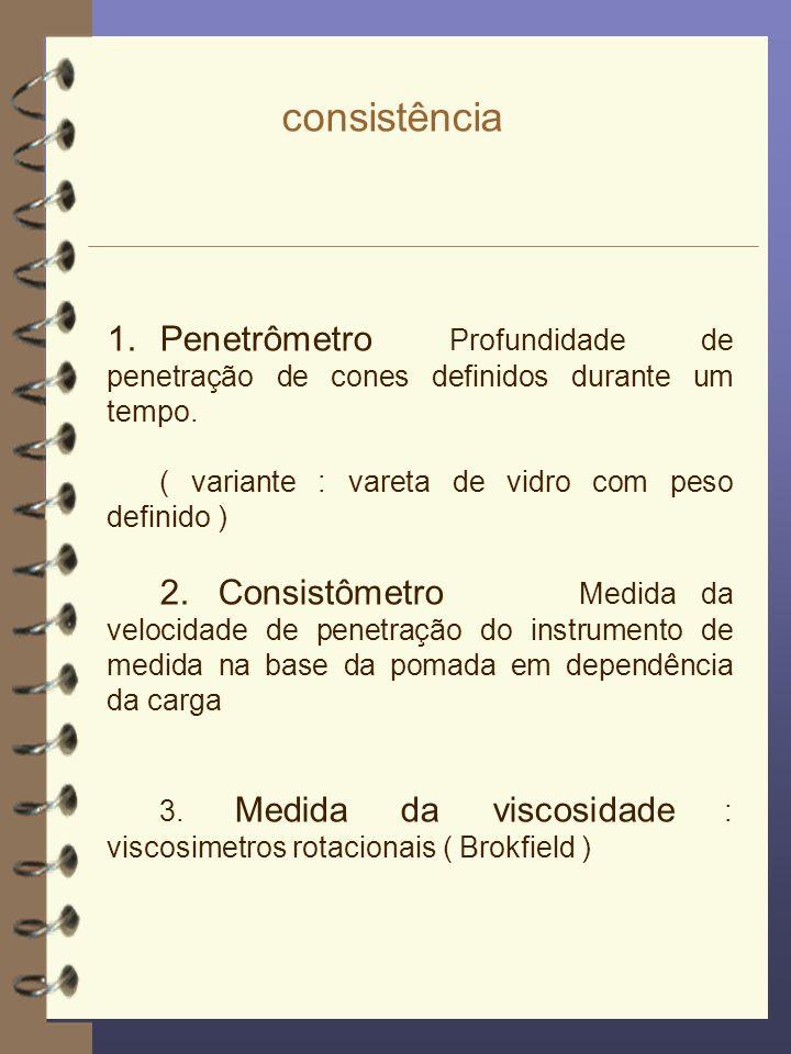 consistência 1.Penetrômetro Profundidade de penetração de cones definidos durante um tempo. ( variante : vareta de vidro com peso definido ) 2. Consis