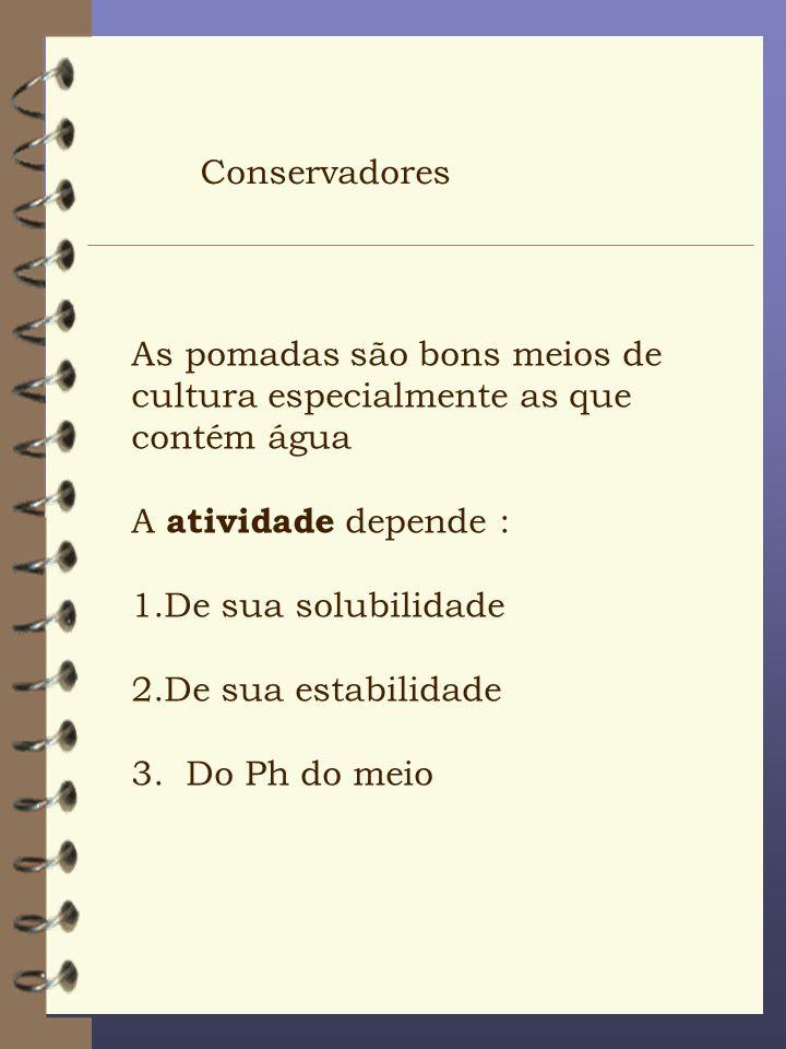 Conservadores As pomadas são bons meios de cultura especialmente as que contém água A atividade depende : 1.De sua solubilidade 2.De sua estabilidade