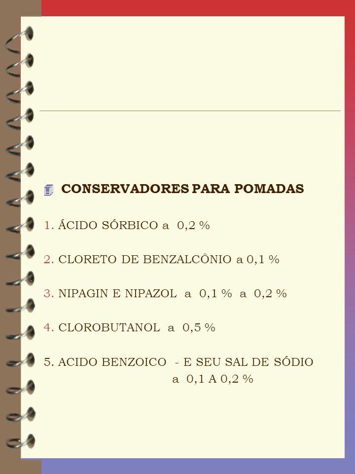4 CONSERVADORES PARA POMADAS 1. ÁCIDO SÓRBICO a 0,2 % 2. CLORETO DE BENZALCÔNIO a 0,1 % 3. NIPAGIN E NIPAZOL a 0,1 % a 0,2 % 4. CLOROBUTANOL a 0,5 % 5