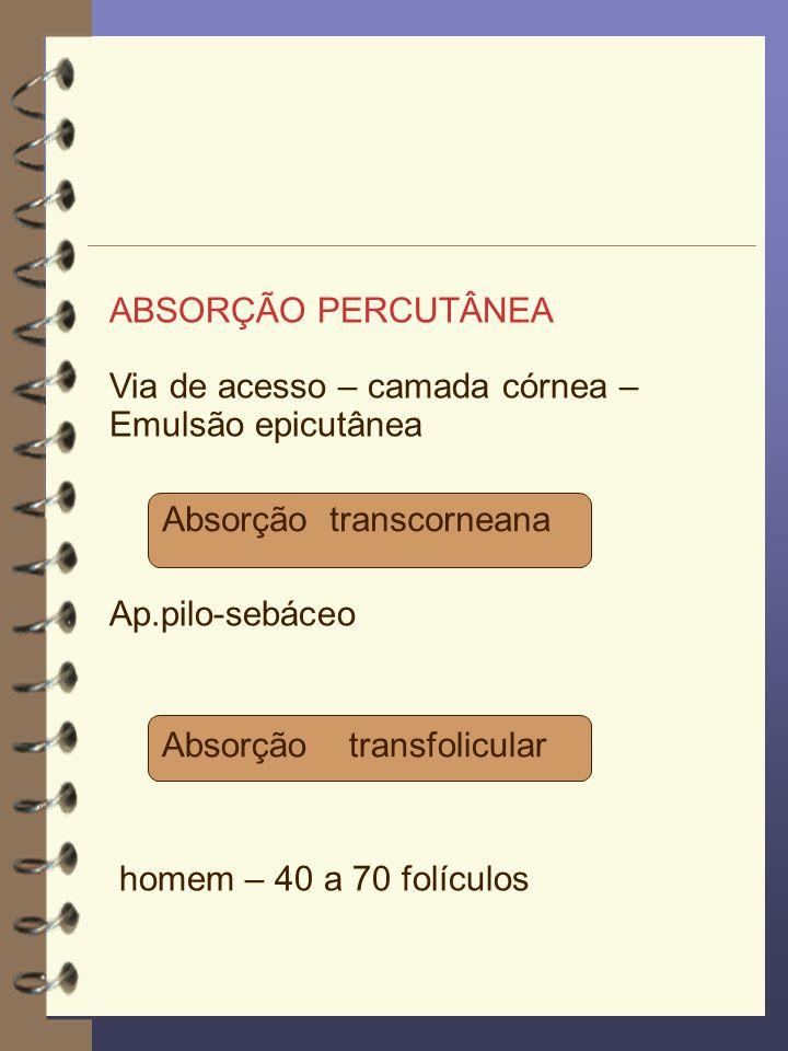 ABSORÇÃO PERCUTÂNEA Via de acesso – camada córnea – Emulsão epicutânea Ap.pilo-sebáceo homem – 40 a 70 folículos Absorção transcorneana Absorção trans