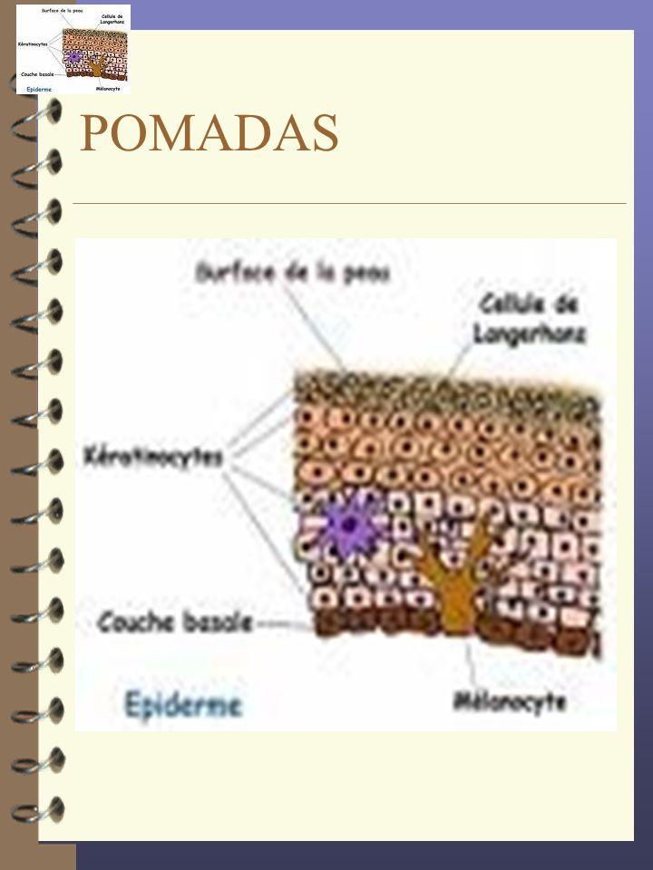 Excipientes utilizados 4 Pomada oftálmica simples : 4 Colesterol.........................