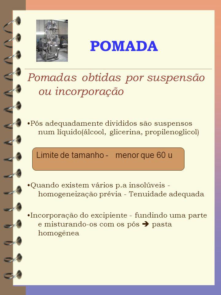 POMADA Pomadas obtidas por suspensão ou incorporação Pós adequadamente divididos são suspensos num líquido(álcool, glicerina, propilenoglicol) Quando