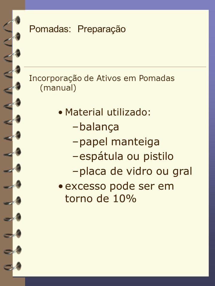 Incorporação de Ativos em Pomadas (manual) Material utilizado: –balança –papel manteiga –espátula ou pistilo –placa de vidro ou gral excesso pode ser