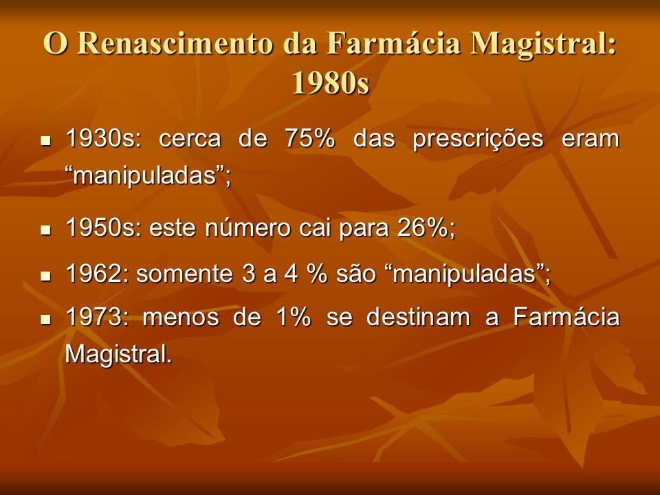 O Renascimento da Farmácia Magistral: 1980s 1930s: cerca de 75% das prescrições eram manipuladas; 1930s: cerca de 75% das prescrições eram manipuladas