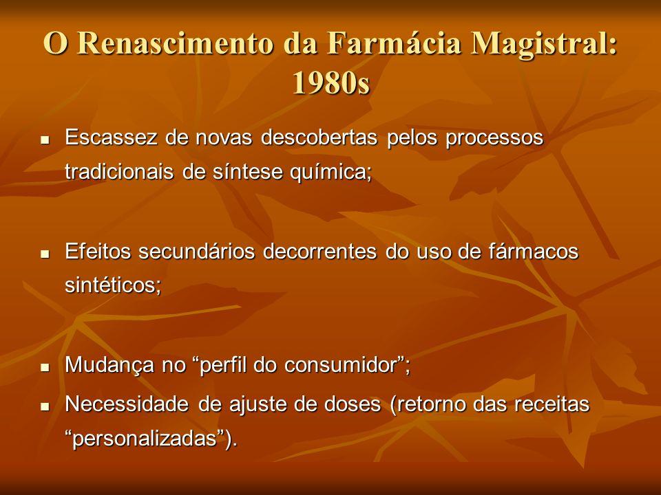 O Renascimento da Farmácia Magistral: 1980s Escassez de novas descobertas pelos processos tradicionais de síntese química; Escassez de novas descobert