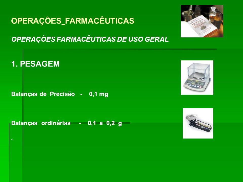 Pulverização por moinhos : moinho de bolas Vantagens : mistura e tritura não tem contaminação cruzada Desvantagens : Ruído / quantidade limitada