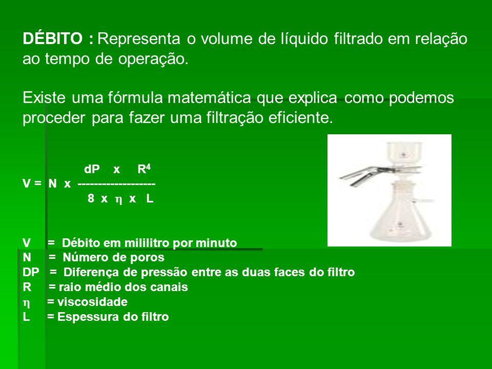 DÉBITO : Representa o volume de líquido filtrado em relação ao tempo de operação.