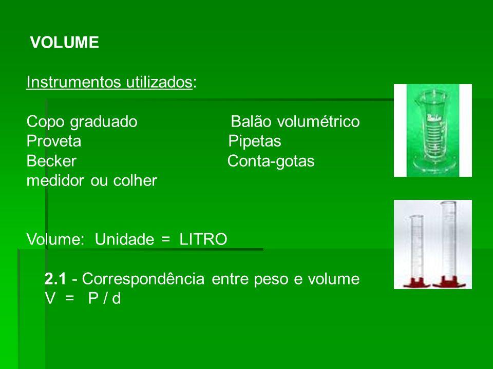 VOLUME Instrumentos utilizados: Copo graduado Balão volumétrico Proveta Pipetas Becker Conta-gotas medidor ou colher Volume: Unidade = LITRO 2.1 - Correspondência entre peso e volume V = P / d
