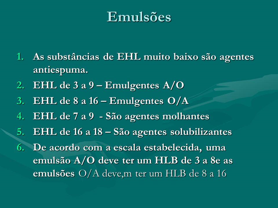 Emulsões 1.As substâncias de EHL muito baixo são agentes antiespuma. 2.EHL de 3 a 9 – Emulgentes A/O 3.EHL de 8 a 16 – Emulgentes O/A 4.EHL de 7 a 9 -