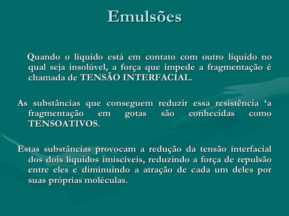 Emulsões Quando o líquido está em contato com outro líquido no qual seja insolúvel, a força que impede a fragmentação é chamada de TENSÃO INTERFACIAL.