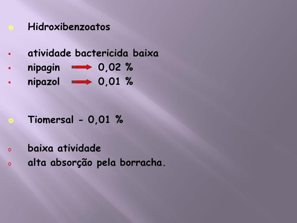 Hidroxibenzoatos atividade bactericida baixa nipagin 0,02 % nipazol 0,01 % Tiomersal - 0,01 % o baixa atividade o alta absorção pela borracha.