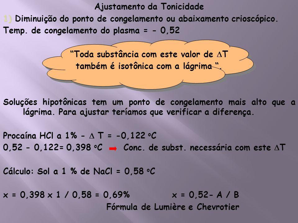 Ajustamento da Tonicidade 1) 1) Diminuição do ponto de congelamento ou abaixamento crioscópico. Temp. de congelamento do plasma = - 0,52 Toda substânc