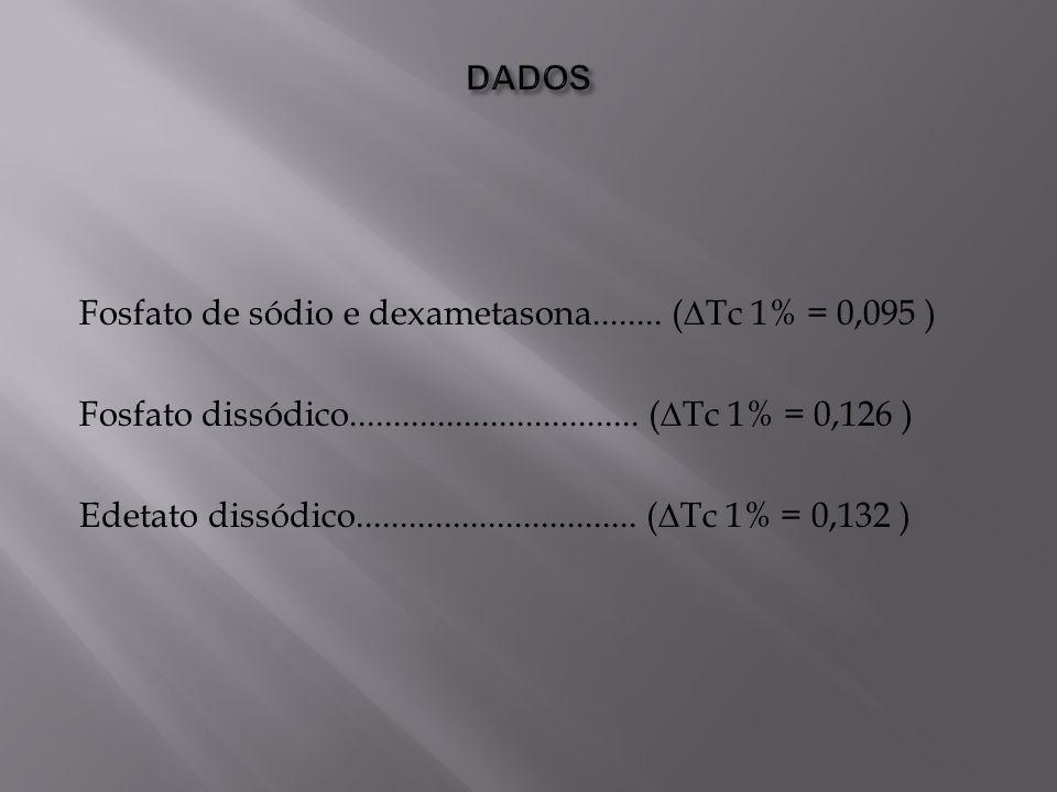 Fosfato de sódio e dexametasona........ (Tc 1% = 0,095 ) Fosfato dissódico................................. (Tc 1% = 0,126 ) Edetato dissódico........