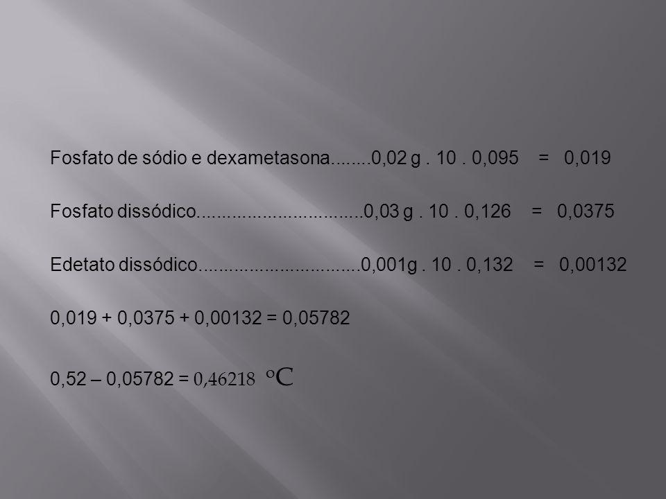 Fosfato de sódio e dexametasona........0,02 g. 10. 0,095 = 0,019 Fosfato dissódico.................................0,03 g. 10. 0,126 = 0,0375 Edetato