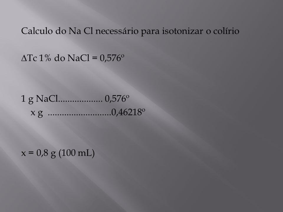 Calculo do Na Cl necessário para isotonizar o colírio Tc 1% do NaCl = 0,576º 1 g NaCl................... 0,576º x g...........................0,46218º