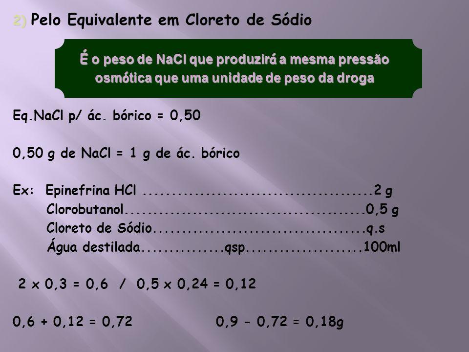 2) 2) Pelo Equivalente em Cloreto de Sódio É o peso de NaCl que produzir á a mesma pressão osm ó tica que uma unidade de peso da droga Eq.NaCl p/ ác.