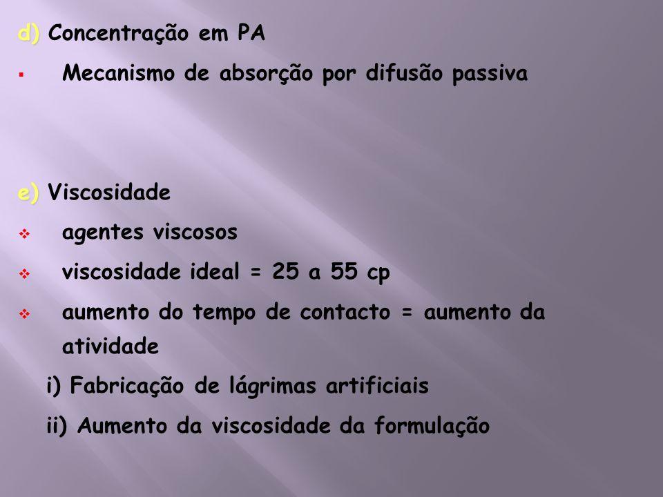 d) d) Concentração em PA Mecanismo de absorção por difusão passiva e) e) Viscosidade agentes viscosos viscosidade ideal = 25 a 55 cp aumento do tempo