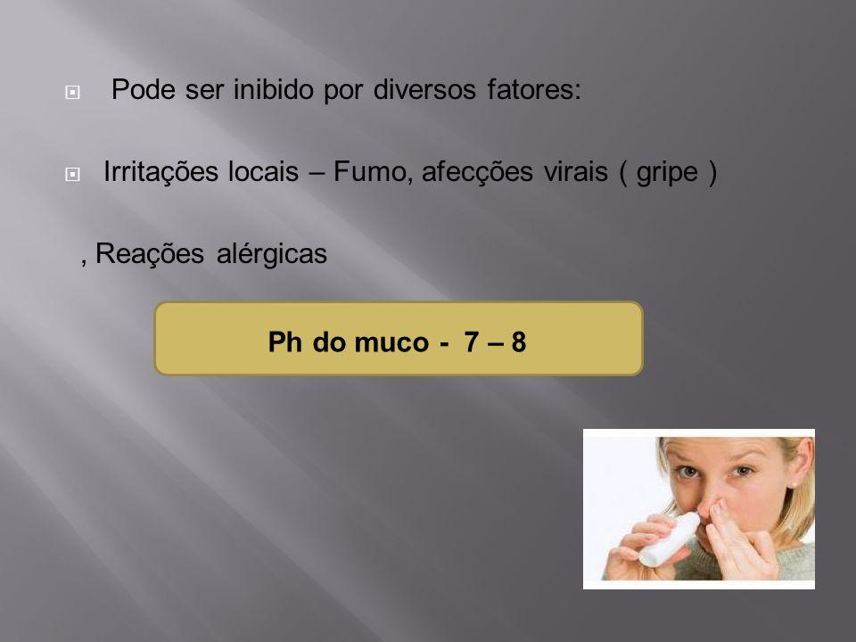 Pode ser inibido por diversos fatores: Irritações locais – Fumo, afecções virais ( gripe ), Reações alérgicas Ph do muco - 7 – 8