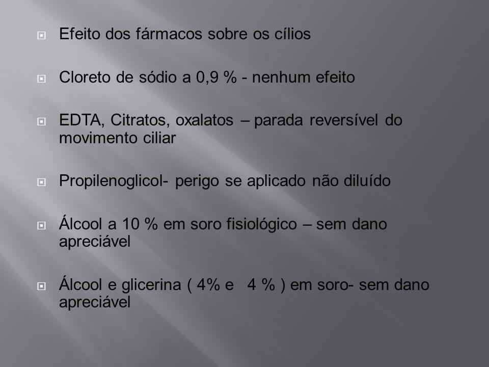 Efeito dos fármacos sobre os cílios Cloreto de sódio a 0,9 % - nenhum efeito EDTA, Citratos, oxalatos – parada reversível do movimento ciliar Propilen