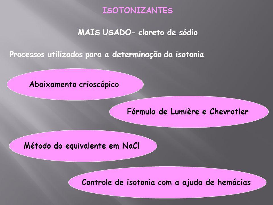 ISOTONIZANTES MAIS USADO- cloreto de sódio Processos utilizados para a determinação da isotonia Abaixamento crioscópico Fórmula de Lumière e Chevrotie