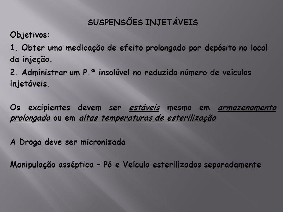 SUSPENSÕES INJETÁVEIS Objetivos: 1. Obter uma medicação de efeito prolongado por depósito no local da injeção. 2. Administrar um P.ª insolúvel no redu