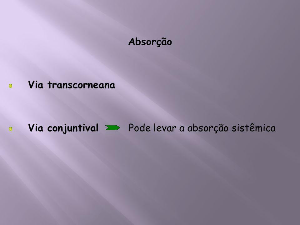 PROCEDIMENTOS DE FABRICAÇÃO Os seguintes fatores devem ser observados na manipulação de gotas oftálmicas: a) a) Esterilidade b) b) Partículas Estranhas c) c) Tonicidade e pH d) d) Concentração em PA e) e) Viscosidade f) f) Tensoativos
