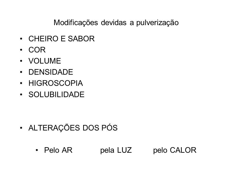 Controle da homogeneidade Controle visual : corantes (orientativo).