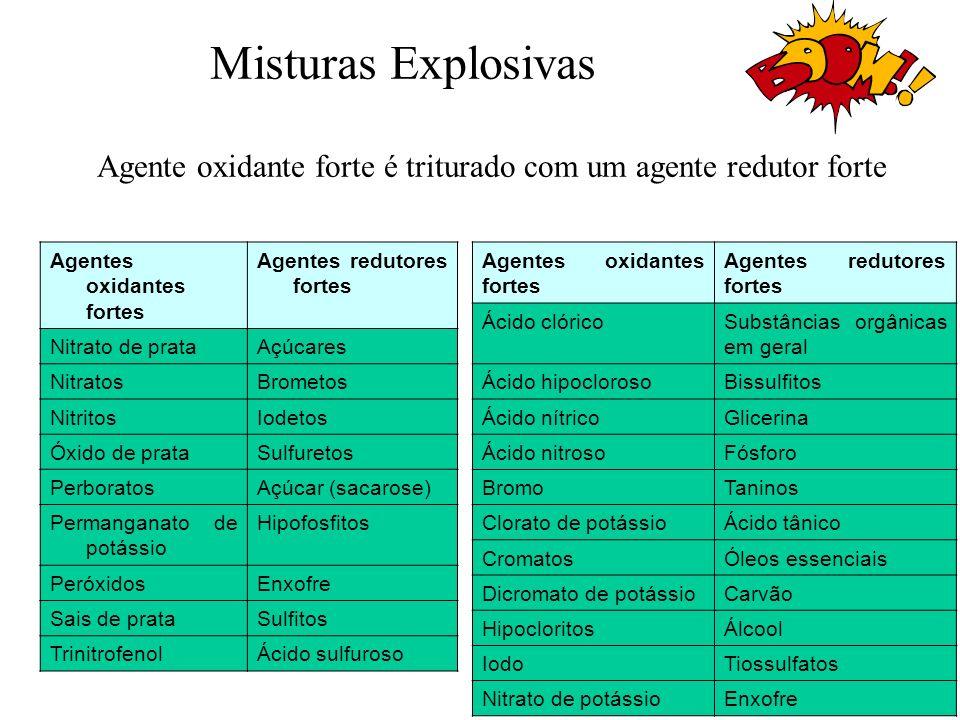 Misturas Eutéticas –Medidas Corretivas.Interposição de pós absorventes.