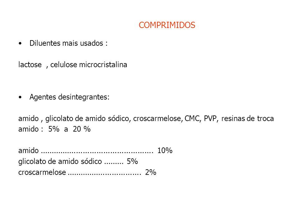 COMPRIMIDOS Granulação Úmida Etapas: 1- pesagem e mistura dos componentes 2-preparo da granulação úmida 3-formação de grânulos pela passagem em tela 4