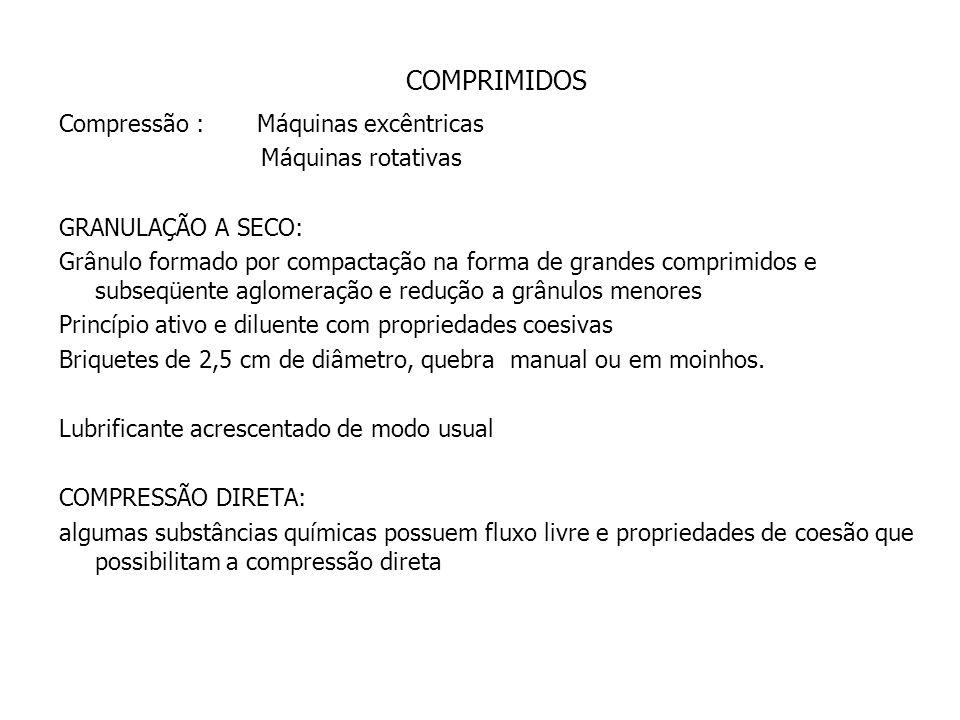 COMPRIMIDOS Lubrificação : Depois da calibração, acrescenta-se o lubrificante seco. Aparelhos utilizados: misturador em V frasco de boca larga Substân