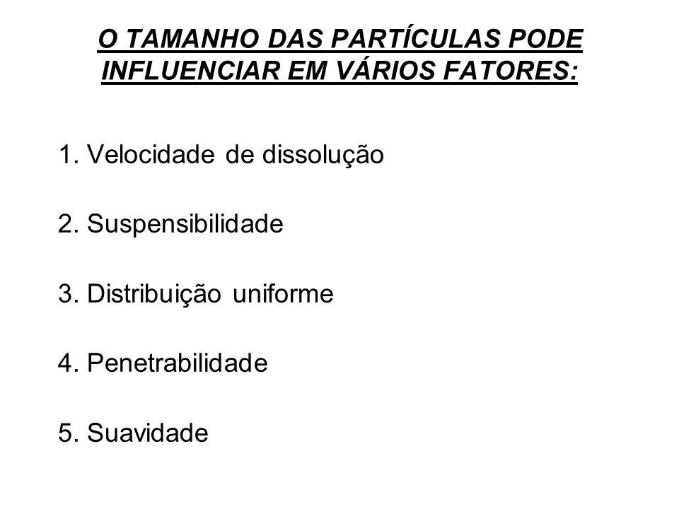PREPARAÇÃO DOS GRANULADOS 1.