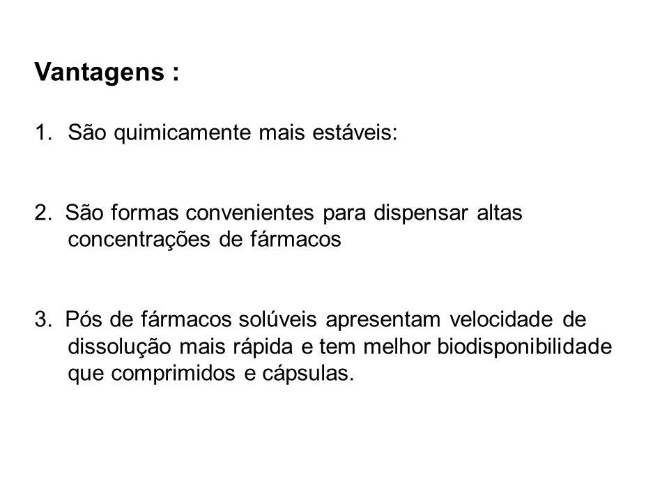 Comprimidos revestidos CAMADA ALISANTE : Tornar as drágeas lisas Uso de suspensões açucaradas Carbonato de cálcio......................