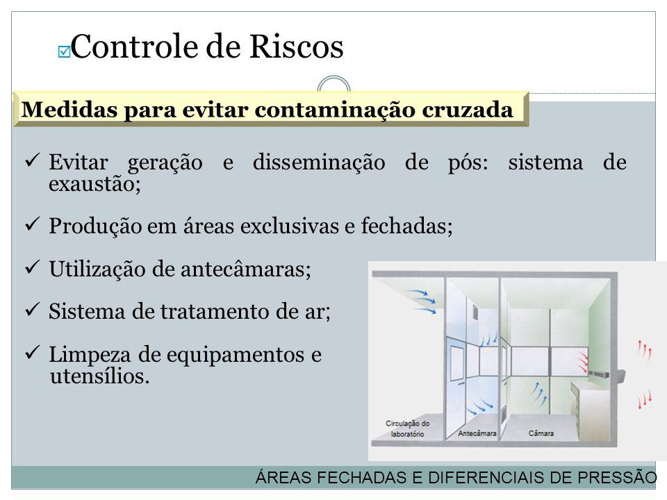 Controle de Riscos Evitar geração e disseminação de pós: sistema de exaustão; Produção em áreas exclusivas e fechadas; Utilização de antecâmaras; Sist