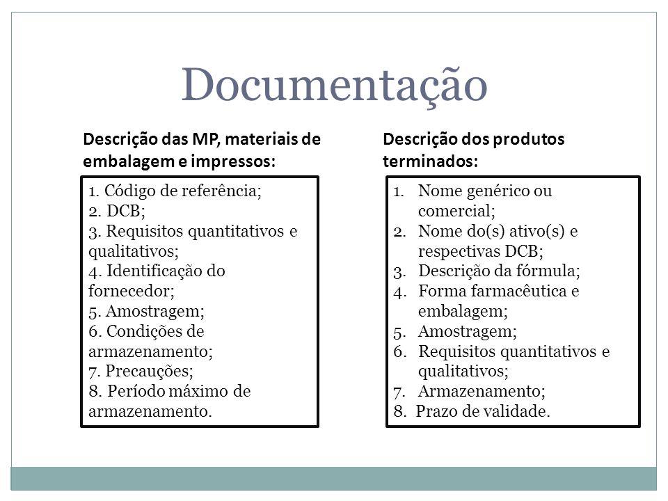 Descrição das MP, materiais de embalagem e impressos: 1.Nome genérico ou comercial; 2.Nome do(s) ativo(s) e respectivas DCB; 3.Descrição da fórmula; 4