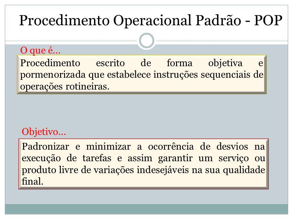 Procedimento Operacional Padrão - POP Procedimento escrito de forma objetiva e pormenorizada que estabelece instruções sequenciais de operações rotine